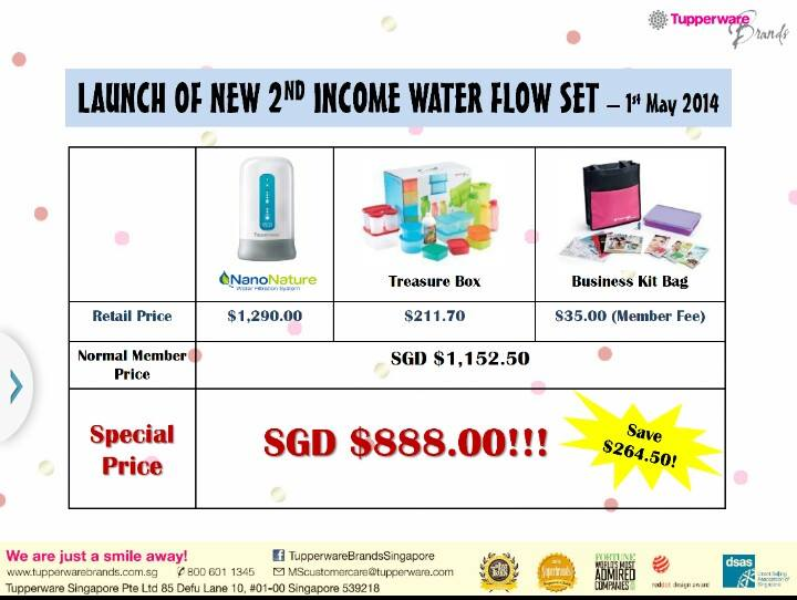 Tupperware Nano Nature Water Filter Offer Discount